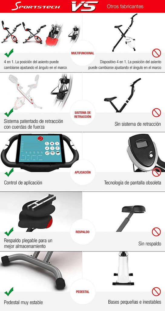 comparativa Sportstech Plegable F-Bike x100 B